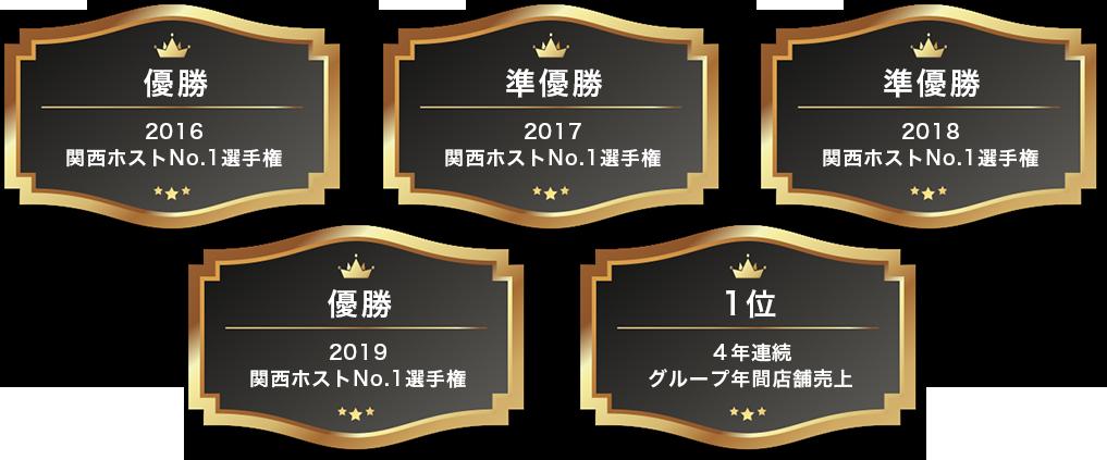 大阪男塾の実績